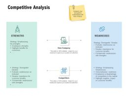 Competitive Analysis Own Company Planning Ppt Powerpoint Presentation Styles Deck