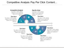 Competitive Analysis Pay Per Click Content Management System Cpb