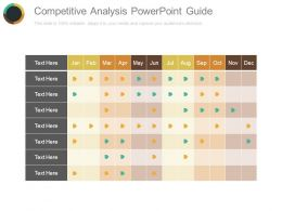 Competitive Analysis Powerpoint Guide