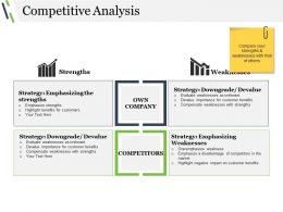 Competitive Analysis Powerpoint Slide Presentation Tips