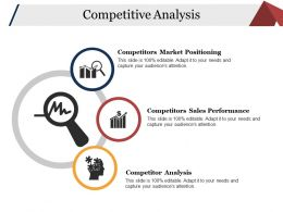 Competitive Analysis Powerpoint Slides
