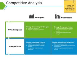 Competitive Analysis Powerpoint Themes Template 1