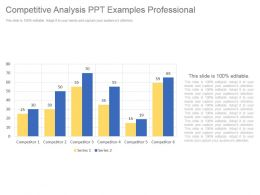 Competitive Analysis Ppt Examples Professional