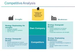Competitive Analysis Ppt Examples Slides