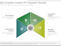 Competitive Analysis Ppt Infographic Template