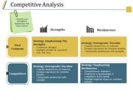 Competitive Analysis Ppt Inspiration