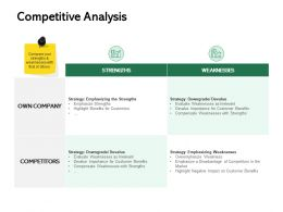 Competitive Analysis Ppt Powerpoint Presentation Gallery Graphics
