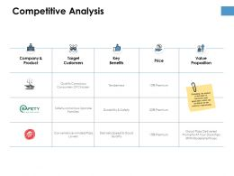 Competitive Analysis Ppt Powerpoint Presentation Inspiration Templates
