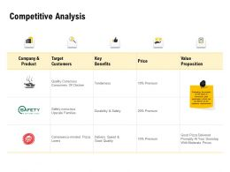 Competitive Analysis Ppt Powerpoint Presentation Show Inspiration