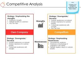 Competitive Analysis Ppt Sample Download