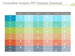 Competitive Analysis Ppt Samples Download