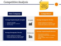 Competitive Analysis Presentation Powerpoint Example