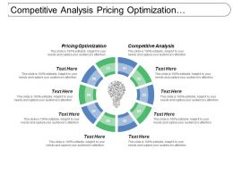 Competitive Analysis Pricing Optimization Competitive Sales Training Market Development