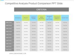 58973543 Style Essentials 2 Compare 7 Piece Powerpoint Presentation Diagram Infographic Slide