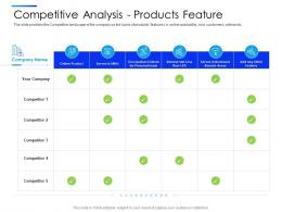 Competitive Analysis Products Feature Equity Secondaries Pitch Deck Ppt Download