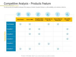 Competitive Analysis Products Feature Financial Market Pitch Deck Ppt Inspiration