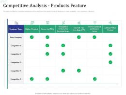 Competitive Analysis Products Feature Investment Pitch Raise Funds Financial Market Ppt Show