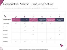 Competitive Analysis Products Feature Pitch Deck For After Market Investment Ppt Icons