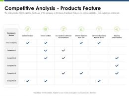 Competitive Analysis Products Feature Pitch Deck Raise Funding Post IPO Market Ppt Brochure