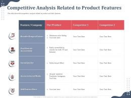Competitive Analysis Related To Product Features Social Media Ppt Shows
