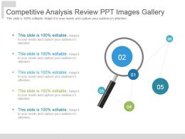 Competitive Analysis Review Ppt Images Gallery