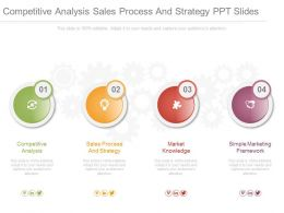 Competitive Analysis Sales Process And Strategy Ppt Slides