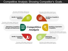 Competitive Analysis Showing Competitors Goals Strategies And Reactivity