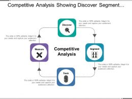 Competitive Analysis Showing Discover Segment Track And Measure