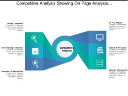 Competitive Analysis Showing Onpage Analysis And Competitor Traffic Analysis