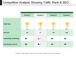 Competitive Analysis Showing Traffic Rank And Seo Score