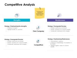 Competitive Analysis Strategy Ppt Powerpoint Presentation Layouts
