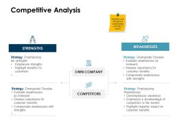 Competitive Analysis Strengths Ppt Powerpoint Presentation Professional