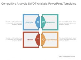 Competitive Analysis Swot Analysis Powerpoint Templates