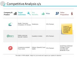 Competitive Analysis Target Ppt Powerpoint Presentation File Inspiration