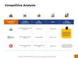 Competitive Analysis Target Ppt Powerpoint Presentation Slides Brochure