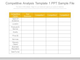 Competitive Analysis Template 1 Ppt Sample File