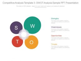 Competitive Analysis Template 3 Swot Analysis Sample Ppt Presentation