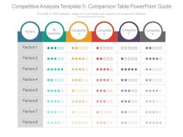 Competitive Analysis Template 5 Comparison Table Powerpoint Guide