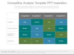 Competitive Analysis Template Ppt Inspiration