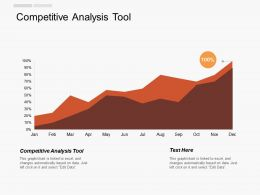Competitive Analysis Tool Ppt Powerpoint Presentation Layouts Professional Cpb