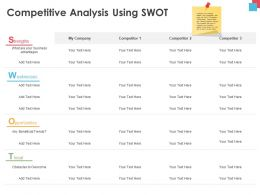 Competitive Analysis Using Swot Beneficial Trends Ppt Powerpoint Presentation Picture