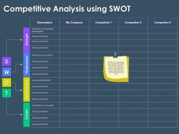 Competitive Analysis Using SWOT M3381 Ppt Powerpoint Presentation Summary