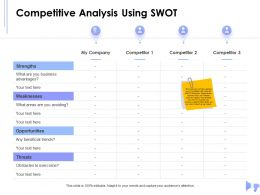 Competitive Analysis Using SWOT Obstacles Ppt Powerpoint Presentation Pictures