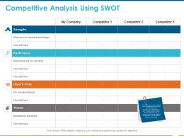 Competitive Analysis Using SWOT Ppt Powerpoint Presentation Summary Infographics