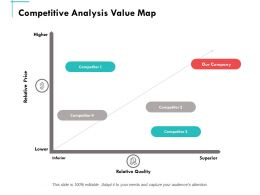 Competitive Analysis Value Map Ppt Powerpoint Presentation Summary Professional
