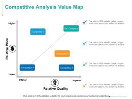 Competitive Analysis Value Map Relative Quality Ppt Powerpoint Presentation Styles Graphics Design