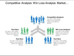 Competitive Analysis Win Loss Analysis Market Sizing Product Portfolio