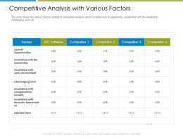 Competitive Analysis With Increase Employee Churn Rate It Industry Ppt Layouts Elements