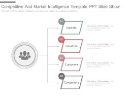 Competitive And Market Intelligence Template Ppt Slide Show