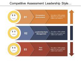 Competitive Assessment Leadership Style Management Demographic Segmentation Marketing